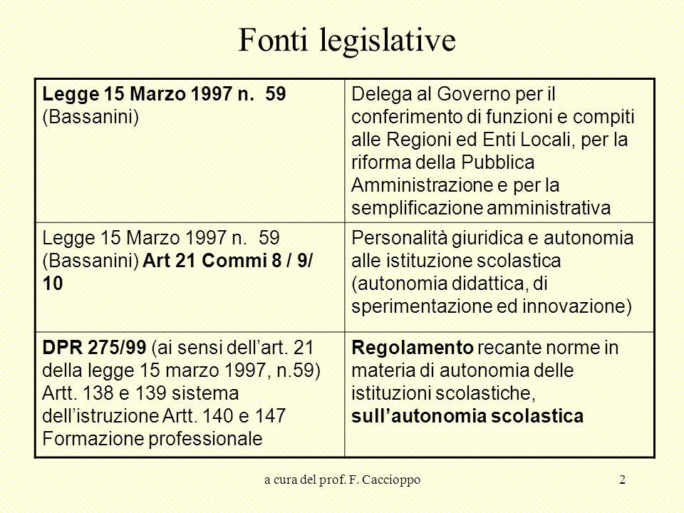 a cura del prof. F. Caccioppo2 Fonti legislative Legge 15 Marzo 1997 n. 59 (Bassanini) Delega al Governo per il conferimento di funzioni e compiti all