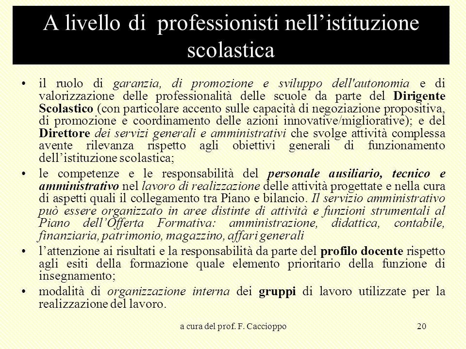 a cura del prof. F. Caccioppo20 il ruolo di garanzia, di promozione e sviluppo dell'autonomia e di valorizzazione delle professionalità delle scuole d