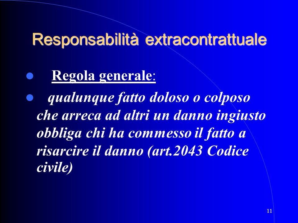 11 Responsabilità extracontrattuale Regola generale: qualunque fatto doloso o colposo che arreca ad altri un danno ingiusto obbliga chi ha commesso il