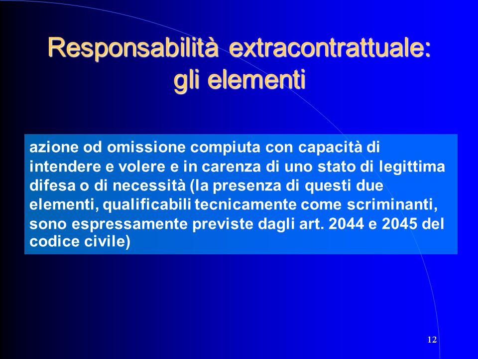 12 Responsabilità extracontrattuale: gli elementi azione od omissione compiuta con capacità di intendere e volere e in carenza di uno stato di legitti