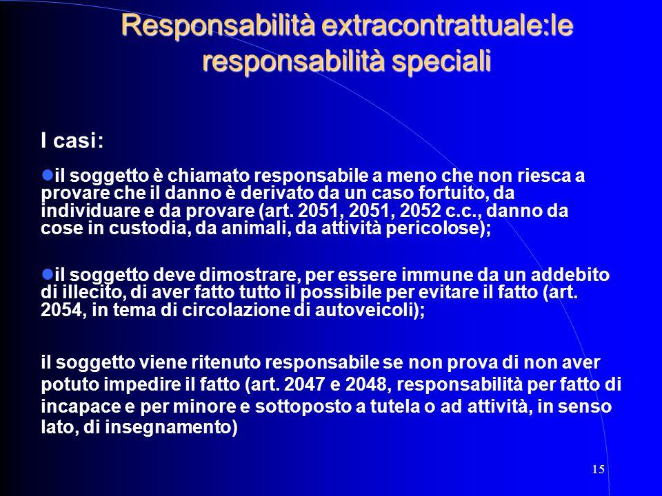 15 Responsabilità extracontrattuale:le responsabilità speciali I casi: il soggetto è chiamato responsabile a meno che non riesca a provare che il dann