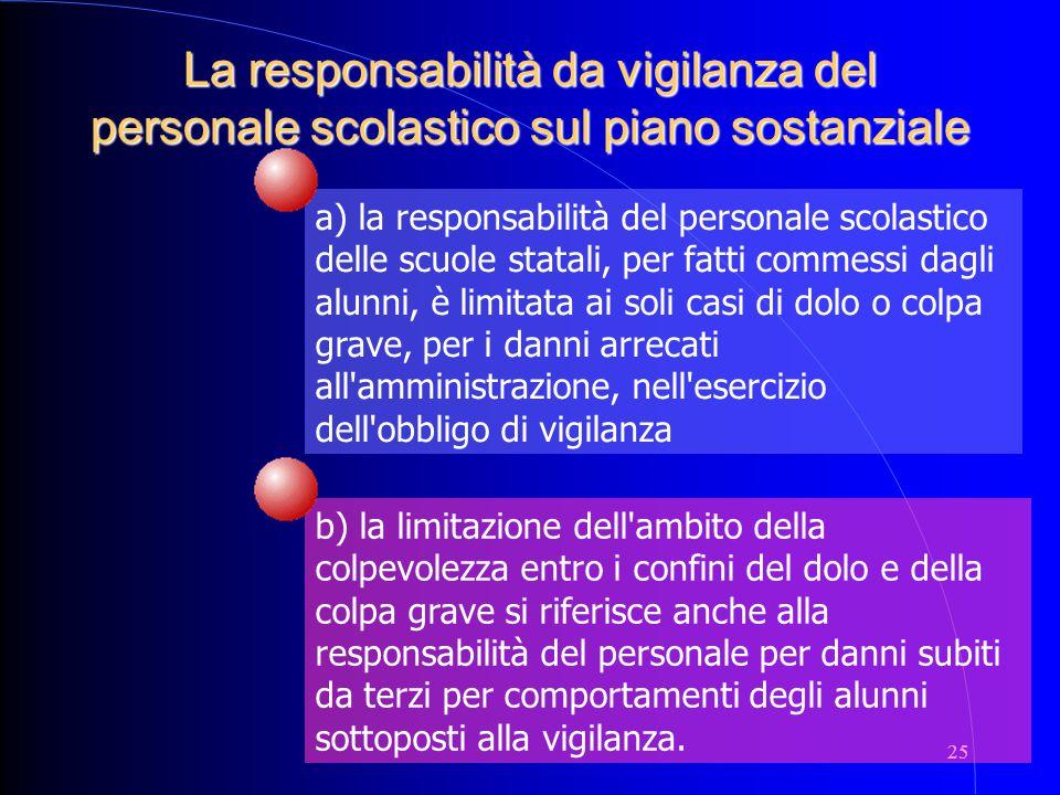 25 La responsabilità da vigilanza del personale scolastico sul piano sostanziale a) la responsabilità del personale scolastico delle scuole statali, p