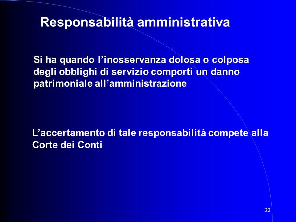 33 Responsabilità amministrativa Si ha quando l'inosservanza dolosa o colposa degli obblighi di servizio comporti un danno patrimoniale all'amministra
