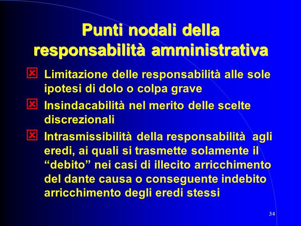 34 Punti nodali della responsabilità amministrativa  Limitazione delle responsabilità alle sole ipotesi di dolo o colpa grave  Insindacabilità nel m