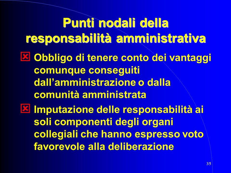 35 Punti nodali della responsabilità amministrativa  Obbligo di tenere conto dei vantaggi comunque conseguiti dall'amministrazione o dalla comunità a