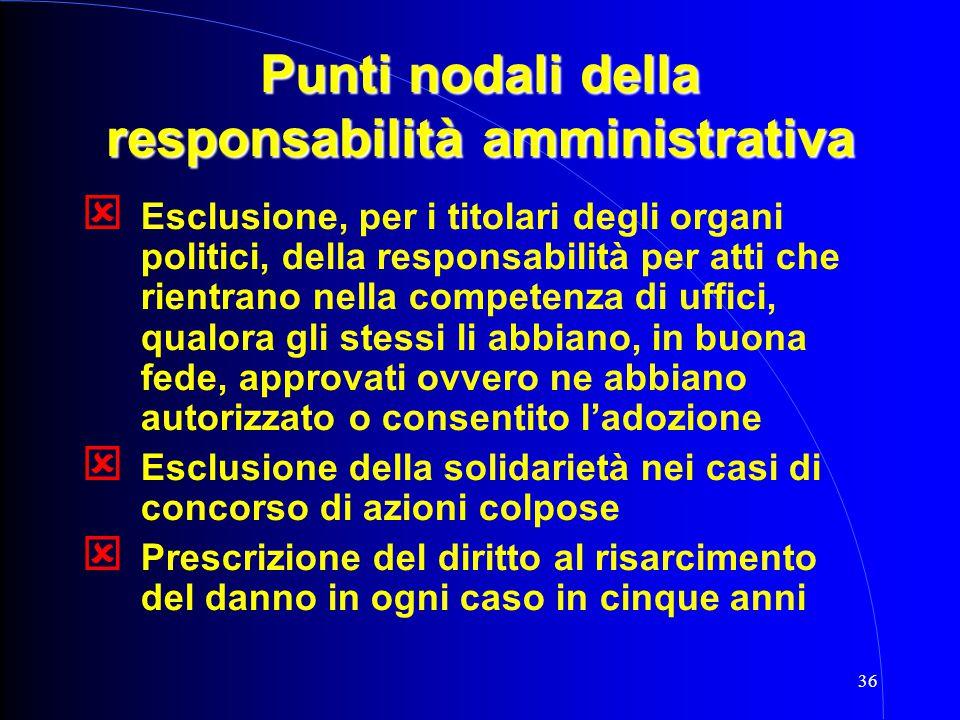 36 Punti nodali della responsabilità amministrativa  Esclusione, per i titolari degli organi politici, della responsabilità per atti che rientrano ne