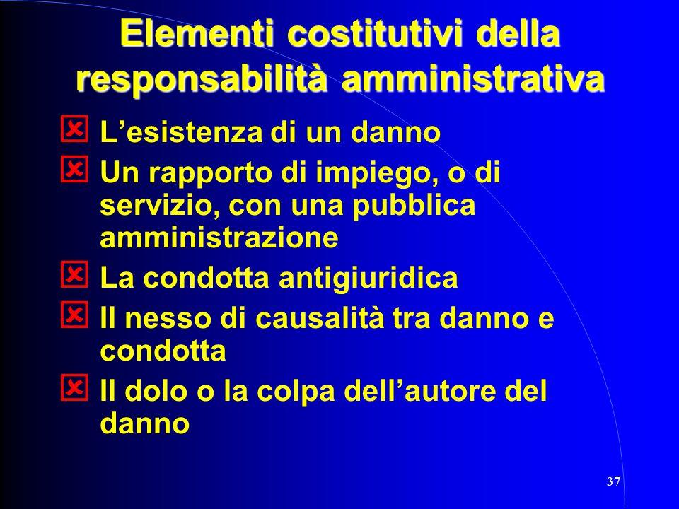 37 Elementi costitutivi della responsabilità amministrativa  L'esistenza di un danno  Un rapporto di impiego, o di servizio, con una pubblica ammini