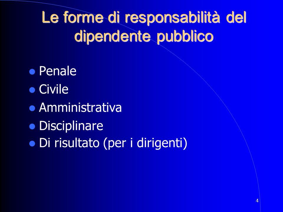 55 Responsabilità dirigenziale I dipendenti pubblici con qualifica Dirigenziale hanno altresì la responsabilità c.d.