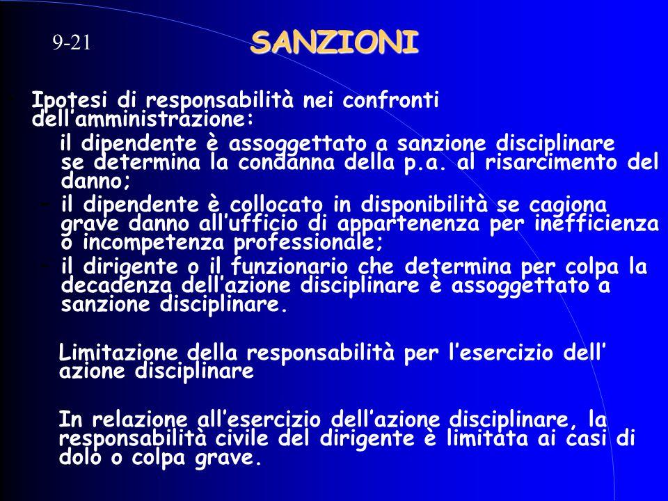 SANZIONI Ipotesi di responsabilità nei confronti dell'amministrazione: il dipendente è assoggettato a sanzione disciplinare se determina la condanna d