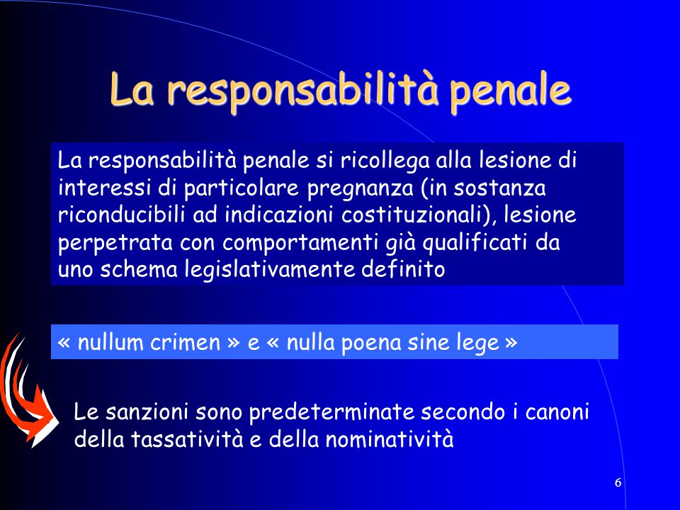 6 La responsabilità penale si ricollega alla lesione di interessi di particolare pregnanza (in sostanza riconducibili ad indicazioni costituzionali),