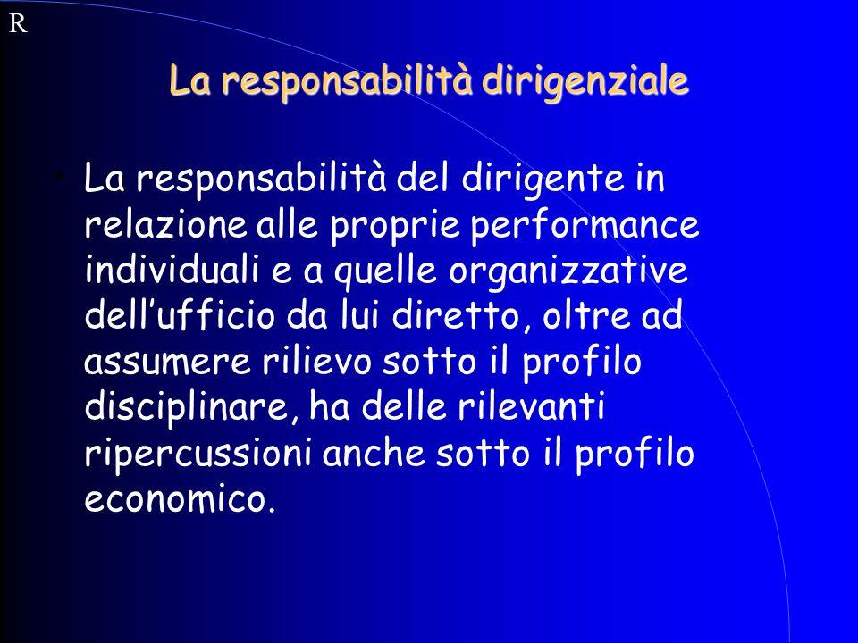 La responsabilità dirigenziale La responsabilità del dirigente in relazione alle proprie performance individuali e a quelle organizzative dell'ufficio
