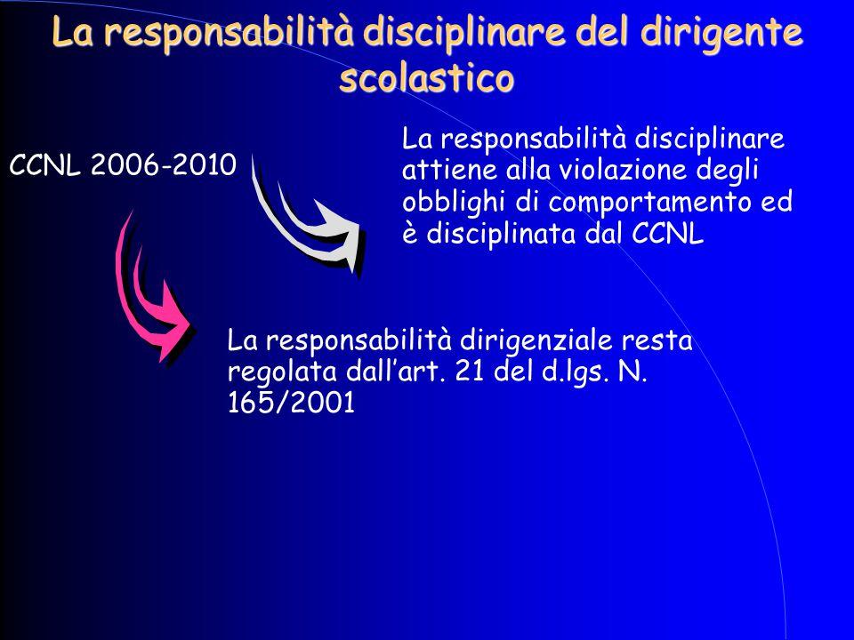 La responsabilità disciplinare del dirigente scolastico CCNL 2006-2010 La responsabilità disciplinare attiene alla violazione degli obblighi di compor