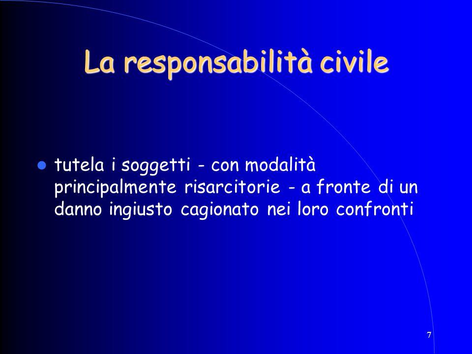 8 La responsabilità civile può essere classificata come: responsabilità per danno contrattuale responsabilità per danno extracontrattuale responsabilità dell'imprenditore nella gestione dei rapporti di lavoro La responsabilità civile