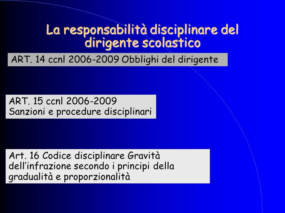La responsabilità disciplinare del dirigente scolastico ART. 14 ccnl 2006-2009 Obblighi del dirigente ART. 15 ccnl 2006-2009 Sanzioni e procedure disc