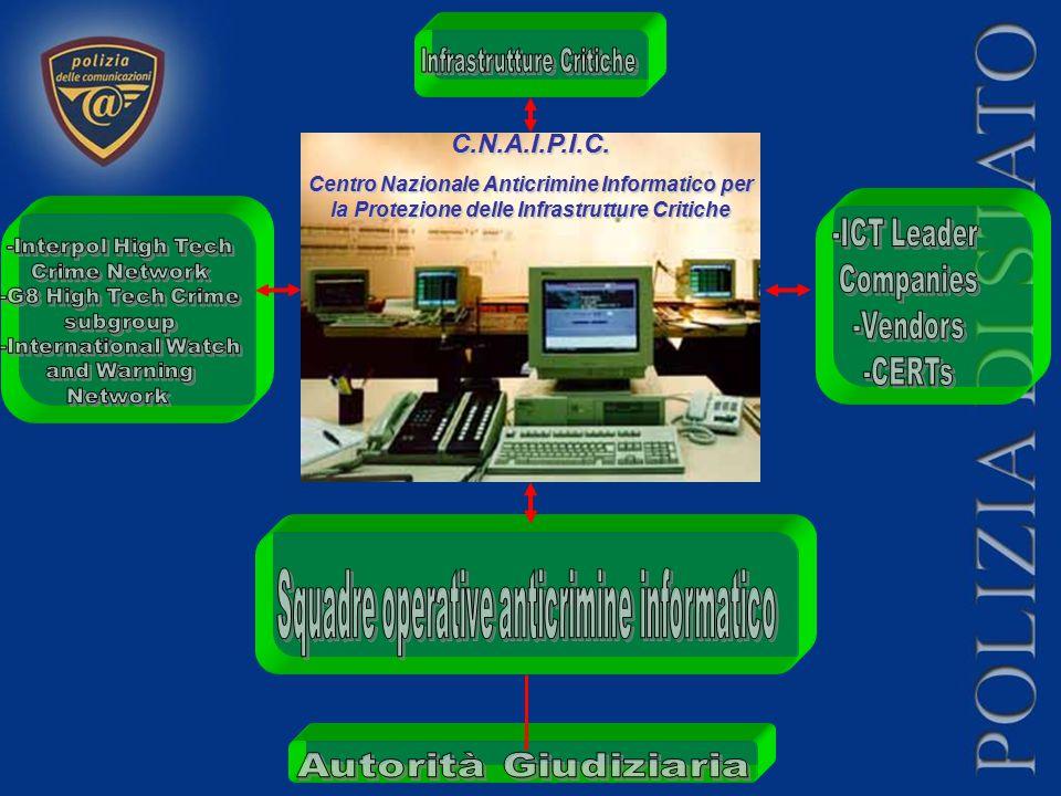 C.N.A.I.P.I.C. Centro Nazionale Anticrimine Informatico per la Protezione delle Infrastrutture Critiche