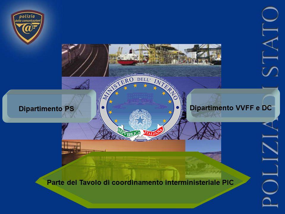 Dipartimento della Pubblica Sicurezza e PIC Ufficio Ordine Pubblico della Segreteria del Dipartimento Servizio Polizia Postale e delle Comunicazioni