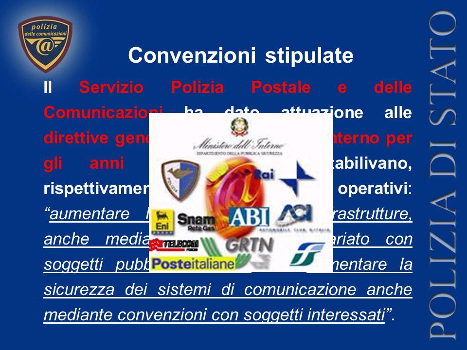 Il Servizio Polizia Postale e delle Comunicazioni ha dato attuazione alle direttive generali del Ministro dell'Interno per gli anni 2003-2004, che sta