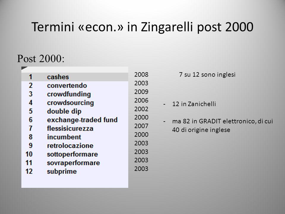 Termini «econ.» in Zingarelli post 2000 Post 2000: 2008 2003 2009 2006 2002 2000 2007 2000 2003 7 su 12 sono inglesi -12 in Zanichelli -ma 82 in GRADI