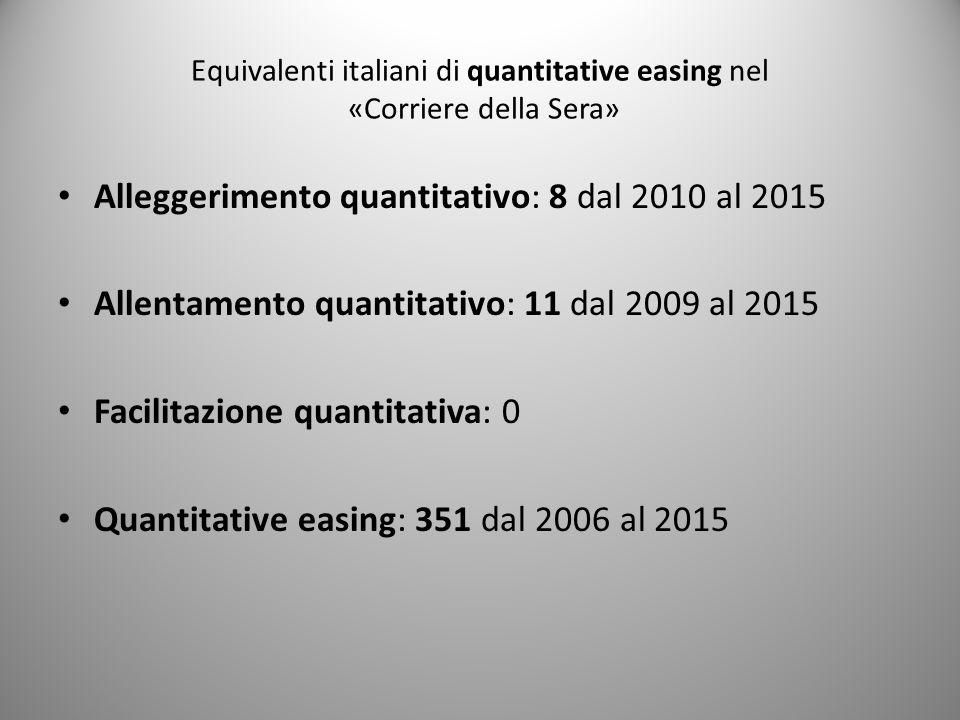 Equivalenti italiani di quantitative easing nel «Corriere della Sera» Alleggerimento quantitativo: 8 dal 2010 al 2015 Allentamento quantitativo: 11 da