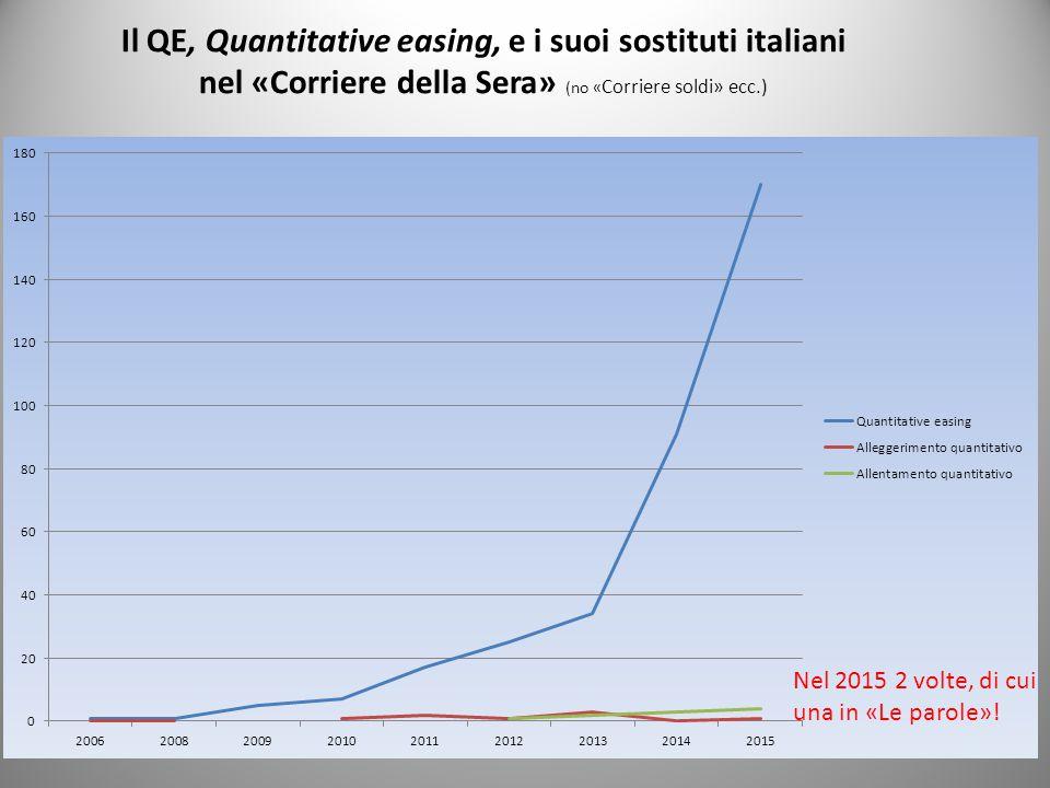 Confronto con la Francia (in Italia 8 occorrenze in tutto dell'equivalente italiano) assouplissement quantitatif: in « Le Monde » ricorre 249 volte dal 1955 al 2015 Quantitative easing ricorre in « Le Monde » 237 volte dal 2009.