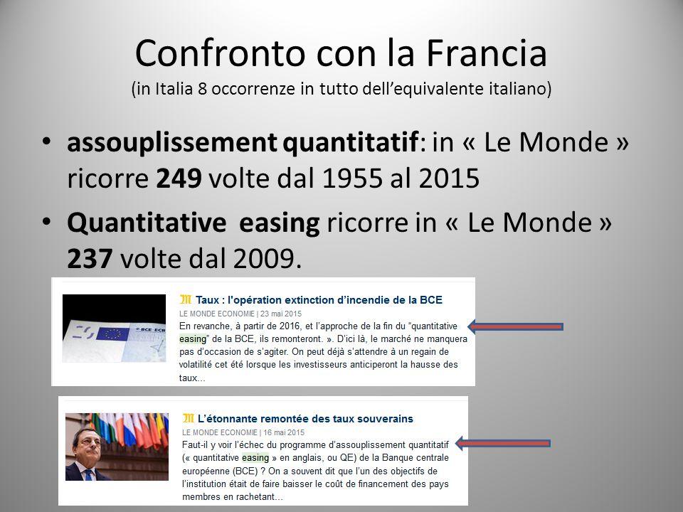 Confronto con la Francia (in Italia 8 occorrenze in tutto dell'equivalente italiano) assouplissement quantitatif: in « Le Monde » ricorre 249 volte da