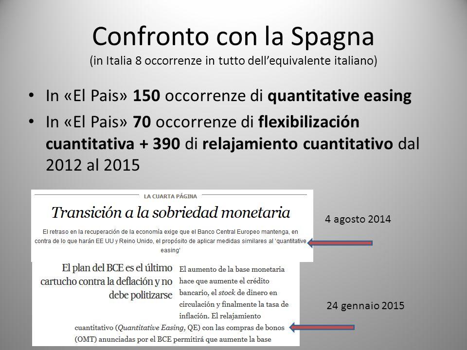 Confronto con la Spagna (in Italia 8 occorrenze in tutto dell'equivalente italiano) In «El Pais» 150 occorrenze di quantitative easing In «El Pais» 70