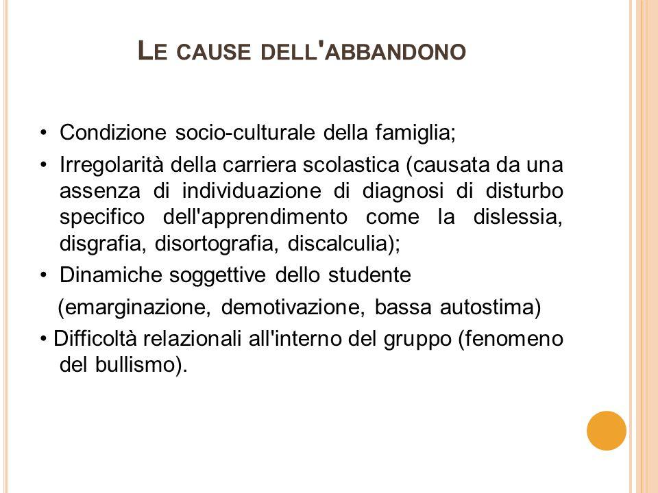 L E CAUSE DELL ABBANDONO Condizione socio-culturale della famiglia; Irregolarità della carriera scolastica (causata da una assenza di individuazione di diagnosi di disturbo specifico dell apprendimento come la dislessia, disgrafia, disortografia, discalculia); Dinamiche soggettive dello studente (emarginazione, demotivazione, bassa autostima) Difficoltà relazionali all interno del gruppo (fenomeno del bullismo).
