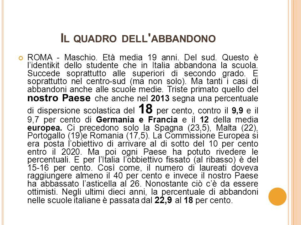 I L QUADRO DELL ABBANDONO ROMA - Maschio.Età media 19 anni.