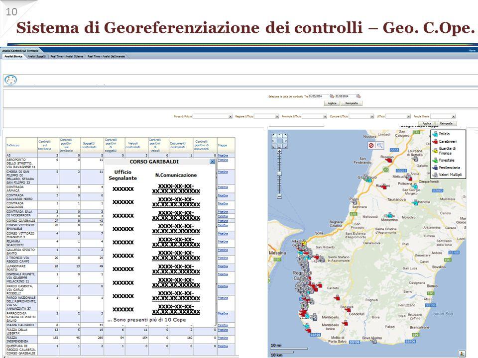 Sistema di Georeferenziazione dei controlli – Geo. C.Ope. 10