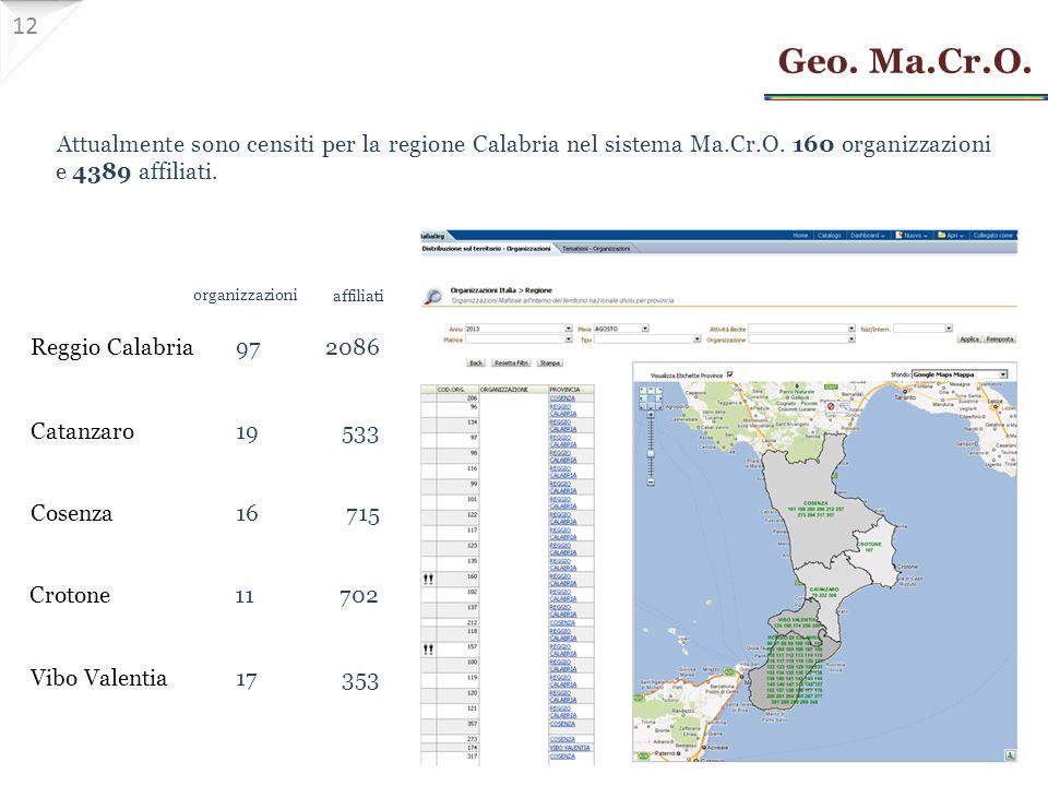 Reggio Calabria972086 Catanzaro19533 Cosenza16715 Crotone11702 Vibo Valentia17353 organizzazioni affiliati Geo.