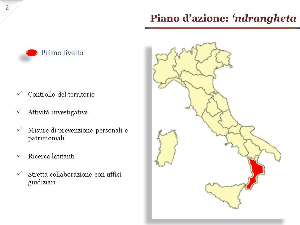 Piano d'azione: 'ndrangheta Primo livello Controllo del territorio Attività investigativa Misure di prevenzione personali e patrimoniali Ricerca latitanti Stretta collaborazione con uffici giudiziari 2