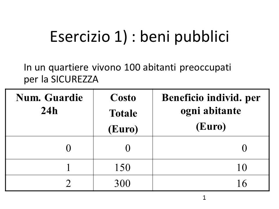 1 Esercizio 1) : beni pubblici In un quartiere vivono 100 abitanti preoccupati per la SICUREZZA Num.
