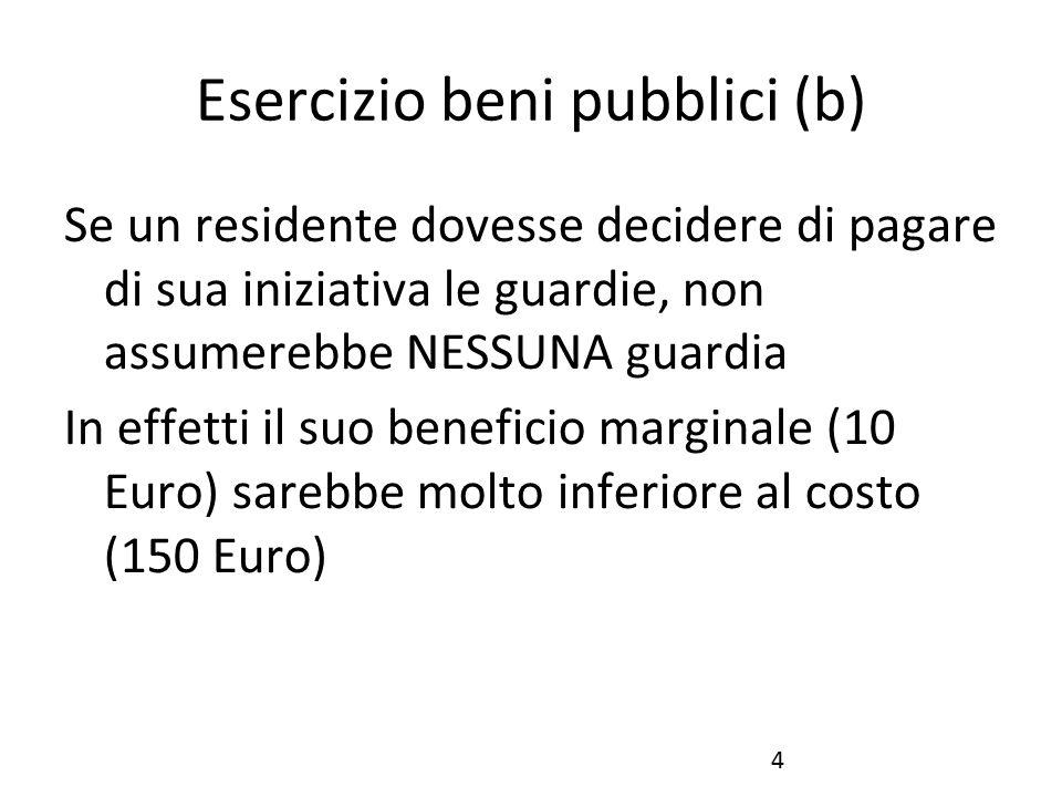 4 Esercizio beni pubblici (b) Se un residente dovesse decidere di pagare di sua iniziativa le guardie, non assumerebbe NESSUNA guardia In effetti il suo beneficio marginale (10 Euro) sarebbe molto inferiore al costo (150 Euro)