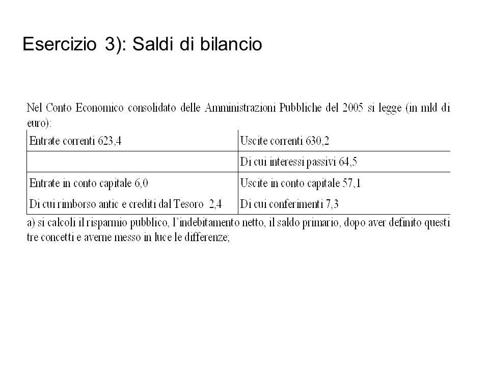 Esercizio 3): Saldi di bilancio