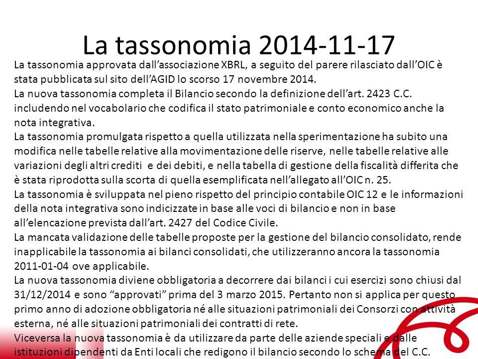 La tassonomia 2014-11-17 La tassonomia approvata dall'associazione XBRL, a seguito del parere rilasciato dall'OIC è stata pubblicata sul sito dell'AGID lo scorso 17 novembre 2014.