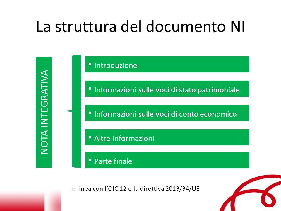 La struttura del documento NI Introduzione Informazioni sulle voci di stato patrimoniale Informazioni sulle voci di conto economico Altre informazioni Parte finale NOTA INTEGRATIVA In linea con l'OIC 12 e la direttiva 2013/34/UE