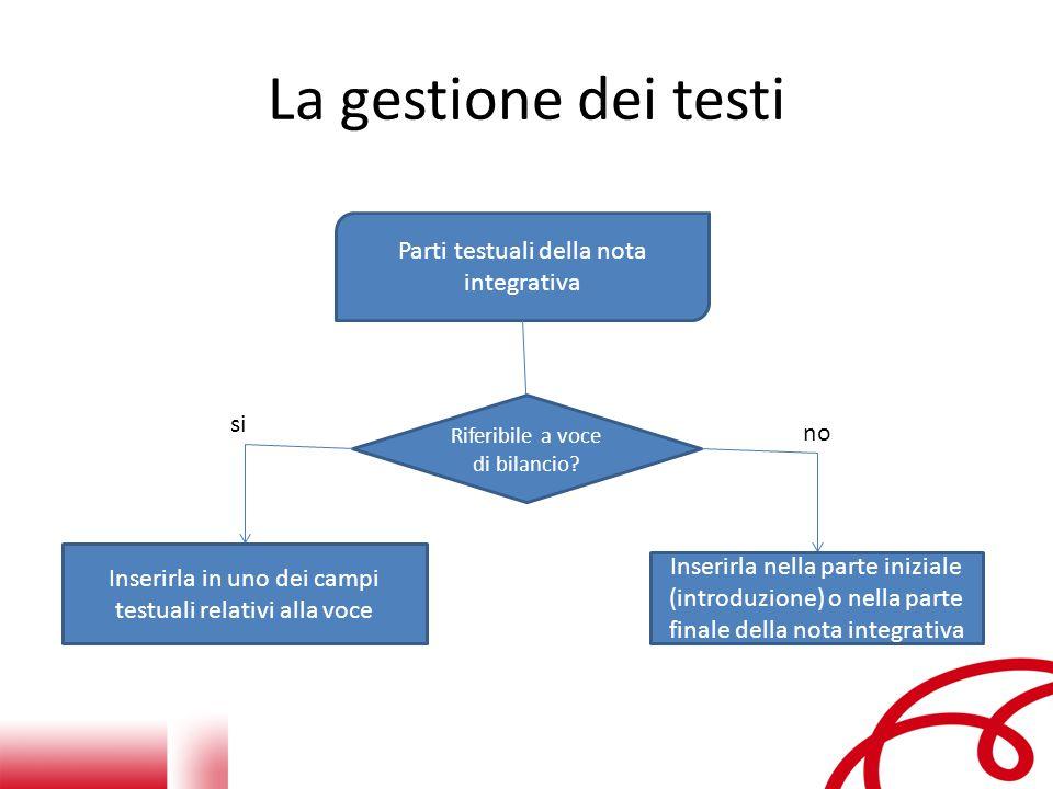 La gestione dei testi Parti testuali della nota integrativa Riferibile a voce di bilancio.