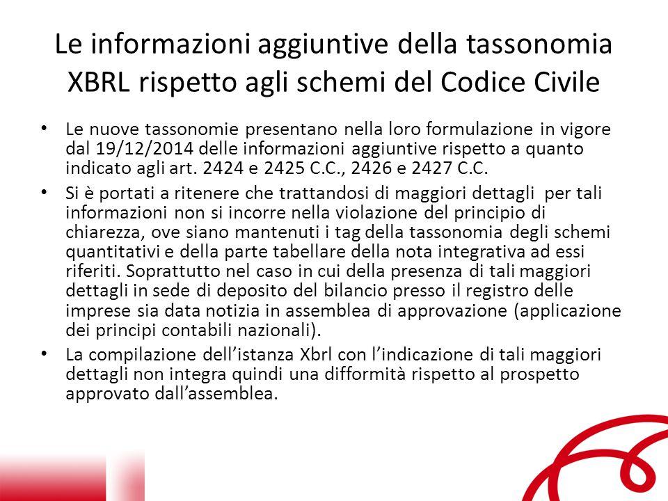Le informazioni aggiuntive della tassonomia XBRL rispetto agli schemi del Codice Civile Le nuove tassonomie presentano nella loro formulazione in vigore dal 19/12/2014 delle informazioni aggiuntive rispetto a quanto indicato agli art.