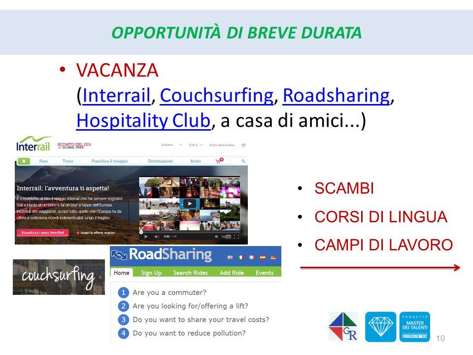 OPPORTUNITÀ DI BREVE DURATA VACANZA (Interrail, Couchsurfing, Roadsharing, Hospitality Club, a casa di amici...)InterrailCouchsurfingRoadsharing Hospi