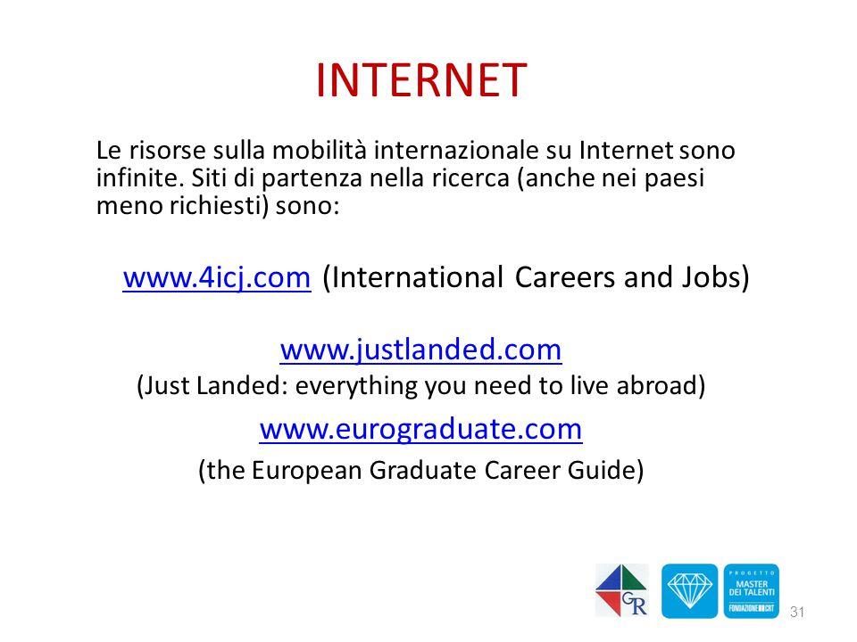 INTERNET Le risorse sulla mobilità internazionale su Internet sono infinite. Siti di partenza nella ricerca (anche nei paesi meno richiesti) sono: www