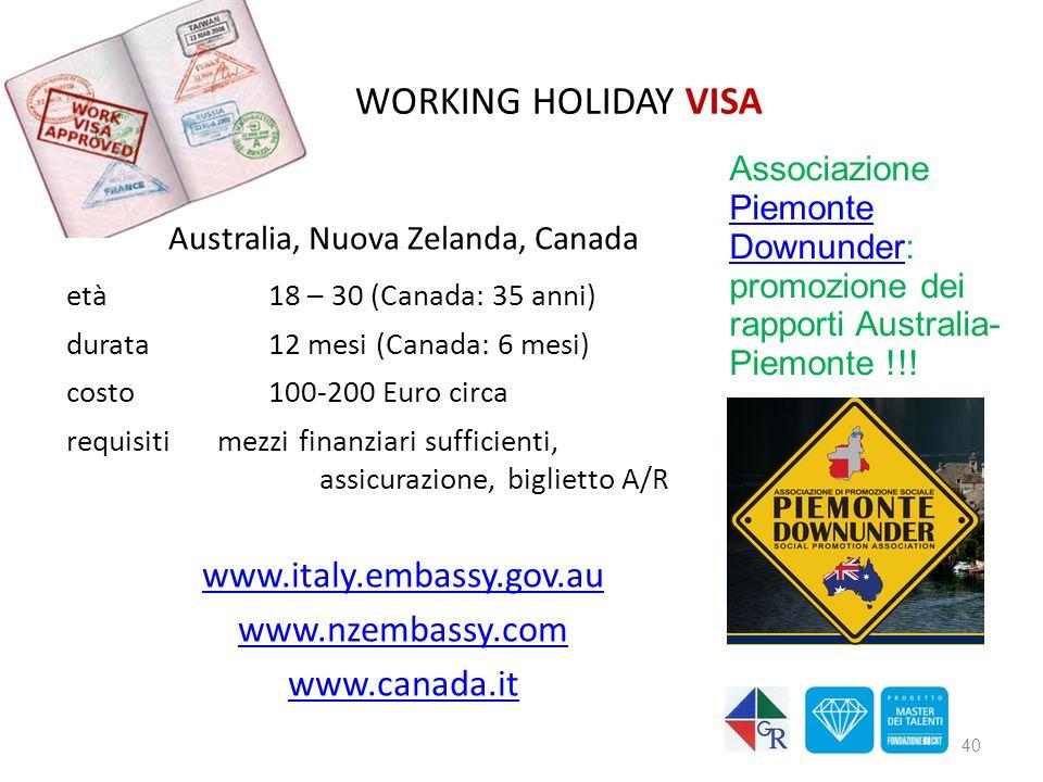 WORKING HOLIDAY VISA Australia, Nuova Zelanda, Canada età 18 – 30 (Canada: 35 anni) durata12 mesi (Canada: 6 mesi) costo 100-200 Euro circa requisiti
