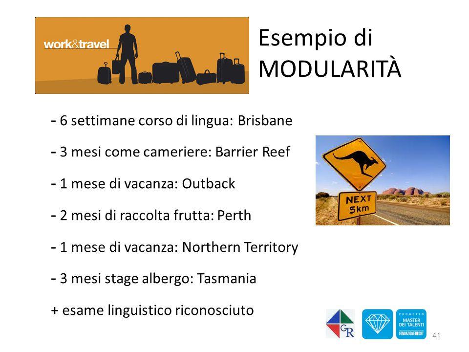 Esempio di MODULARITÀ - 6 settimane corso di lingua: Brisbane - 3 mesi come cameriere: Barrier Reef - 1 mese di vacanza: Outback - 2 mesi di raccolta