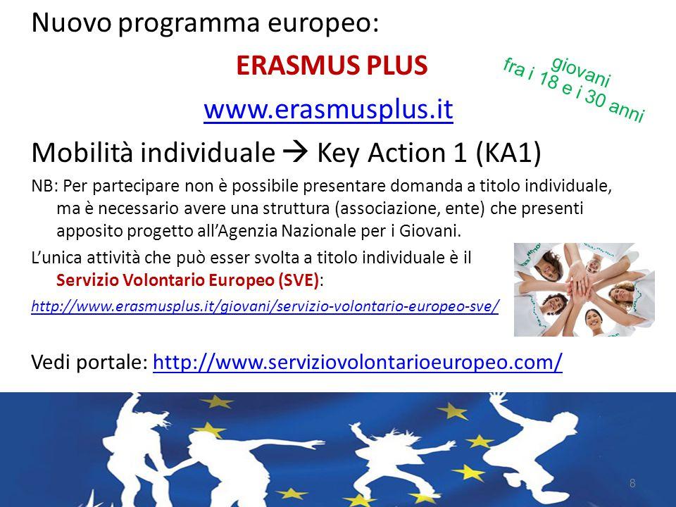 8 Nuovo programma europeo: ERASMUS PLUS www.erasmusplus.it Mobilità individuale  Key Action 1 (KA1) NB: Per partecipare non è possibile presentare do