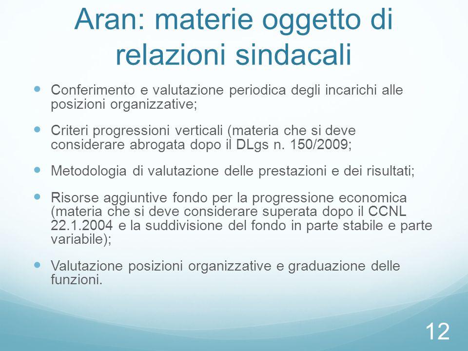 Aran: materie oggetto di relazioni sindacali Conferimento e valutazione periodica degli incarichi alle posizioni organizzative; Criteri progressioni v