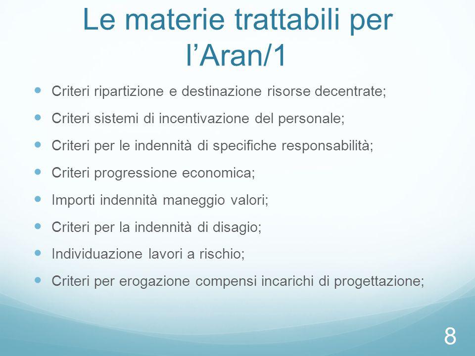Le materie trattabili per l'Aran/1 Criteri ripartizione e destinazione risorse decentrate; Criteri sistemi di incentivazione del personale; Criteri pe