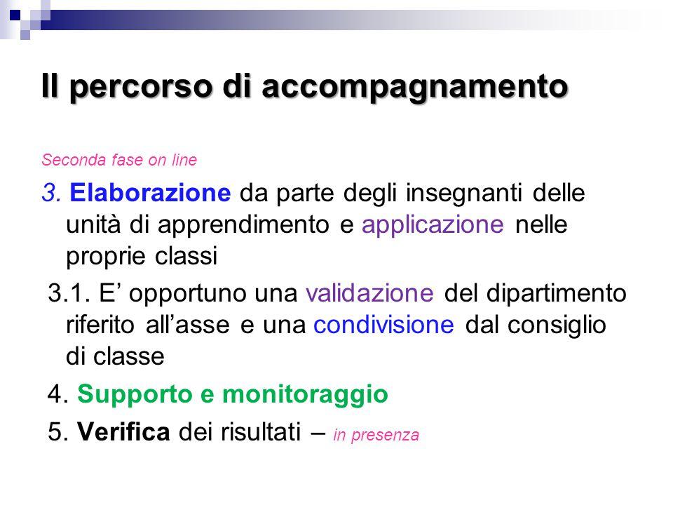 Seconda fase on line 3. Elaborazione da parte degli insegnanti delle unità di apprendimento e applicazione nelle proprie classi 3.1. E' opportuno una