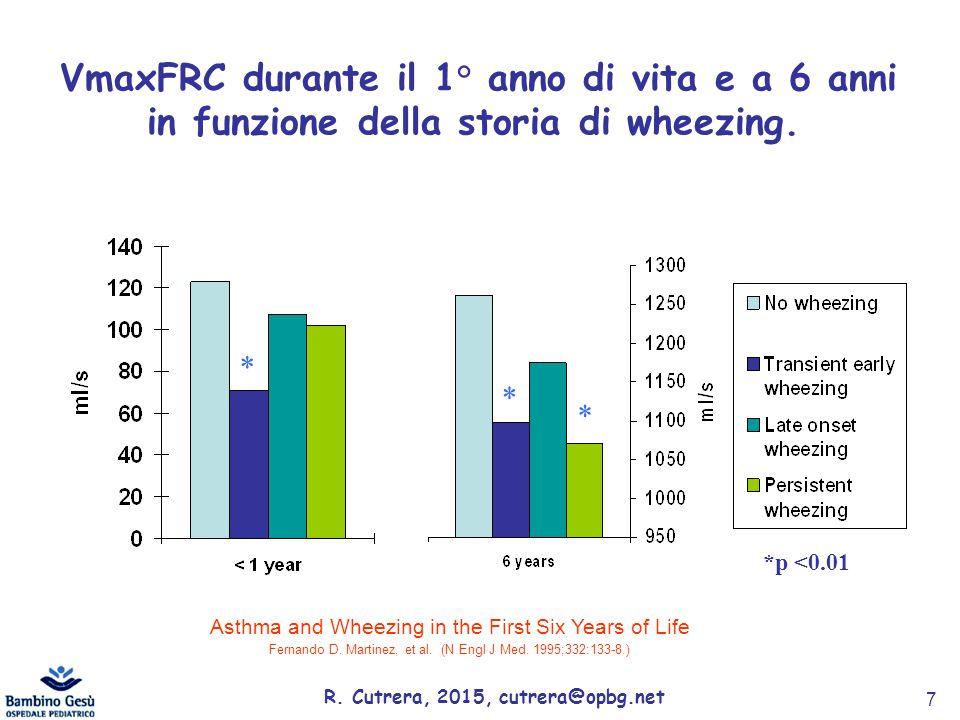 8 Differenti fenotipi di wheezing in età pediatrica e relativa prevalenza Martinez: Pediatrics 2002;109:362 <3 anni 3-6 anni >6 anni Prevalenza di wheezing Wheezing precoce transitorio Wheezing non-atopico Wheezing/asma IgE-associati Etá (anni) R.