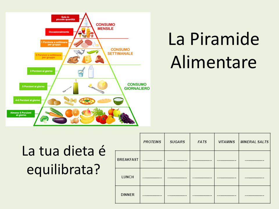 La tua dieta é equilibrata? PROTEINSSUGARSFATSVITAMINSMINERAL SALTS BREAKFAST…..................…...................….................. LUNCH…........