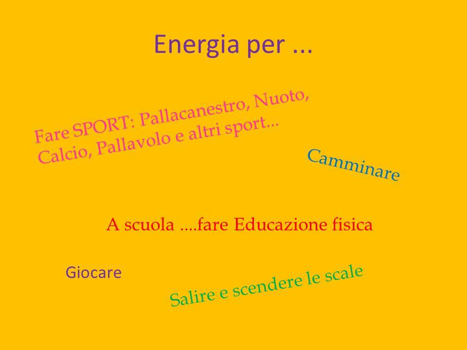 Energia per... Camminare Salire e scendere le scale Giocare Fare SPORT: Pallacanestro, Nuoto, Calcio, Pallavolo e altri sport... A scuola....fare Educ