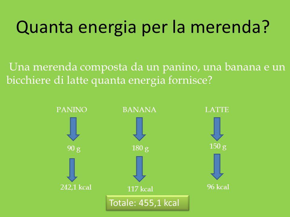 Quanta energia per la merenda? Una merenda composta da un panino, una banana e un bicchiere di latte quanta energia fornisce? PANINOBANANALATTE 90 g 1